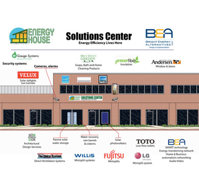 Coming Soon - Solutions Center